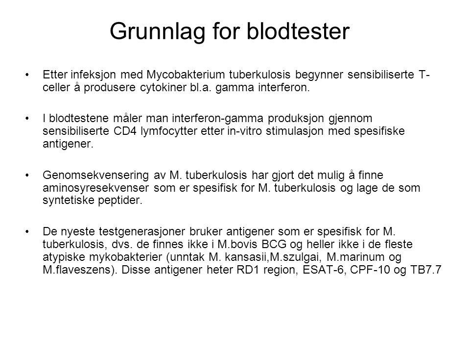 IGRA tests: interferon gamma release tests