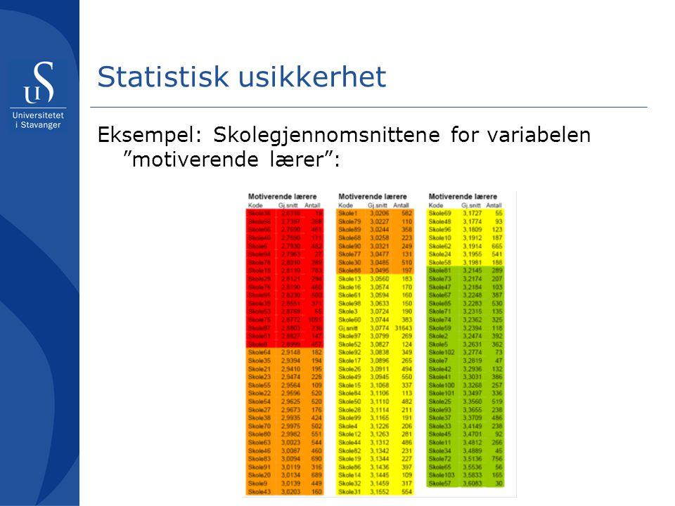"""Statistisk usikkerhet Eksempel: Skolegjennomsnittene for variabelen """"motiverende lærer"""":"""