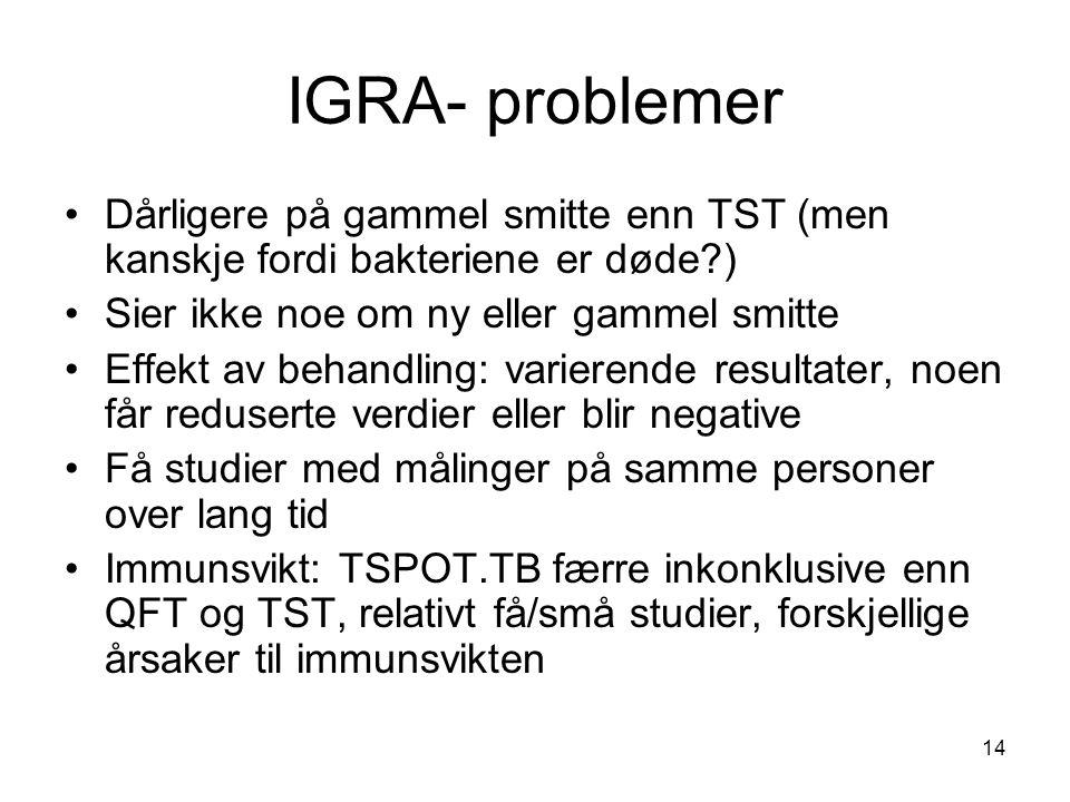 IGRA- problemer •Dårligere på gammel smitte enn TST (men kanskje fordi bakteriene er døde?) •Sier ikke noe om ny eller gammel smitte •Effekt av behand