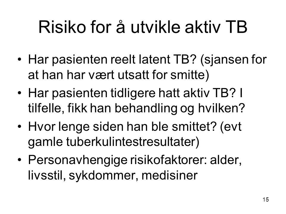 Risiko for å utvikle aktiv TB •Har pasienten reelt latent TB? (sjansen for at han har vært utsatt for smitte) •Har pasienten tidligere hatt aktiv TB?