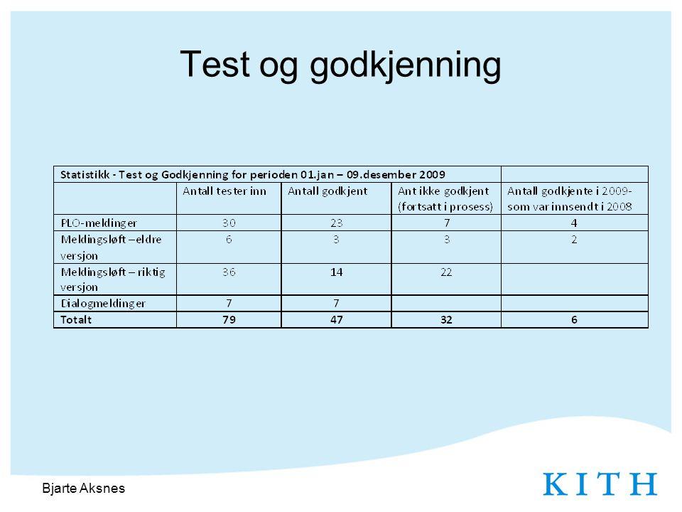 Test og godkjenning Bjarte Aksnes