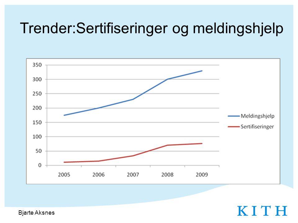 Trender:Sertifiseringer og meldingshjelp Bjarte Aksnes