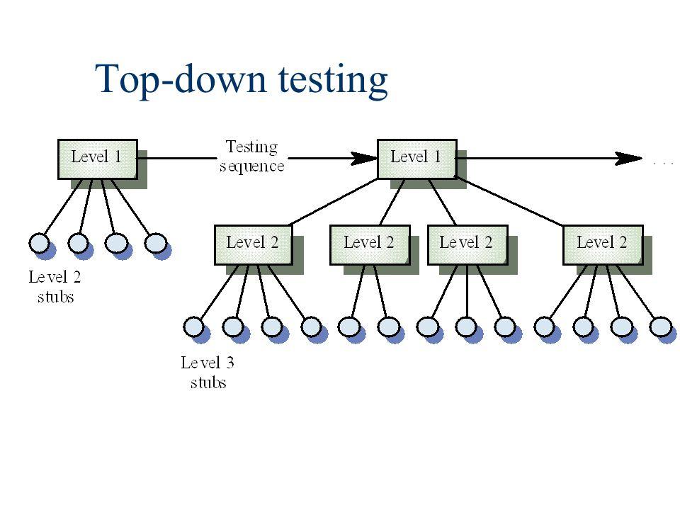 Top-down testing