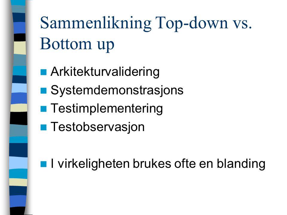 Sammenlikning Top-down vs. Bottom up  Arkitekturvalidering  Systemdemonstrasjons  Testimplementering  Testobservasjon  I virkeligheten brukes oft