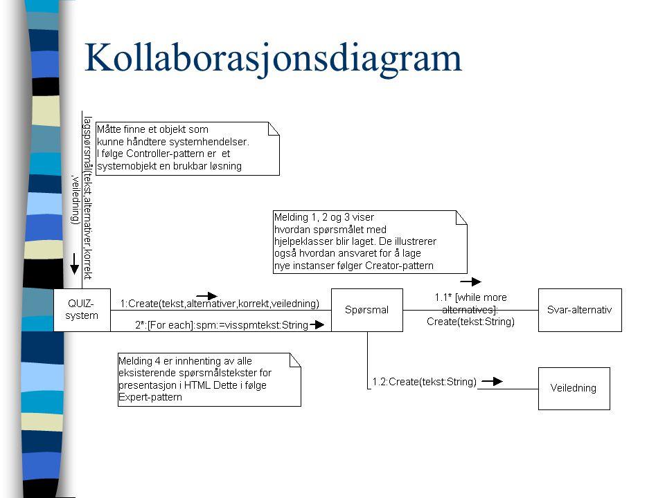 Kollaborasjonsdiagram