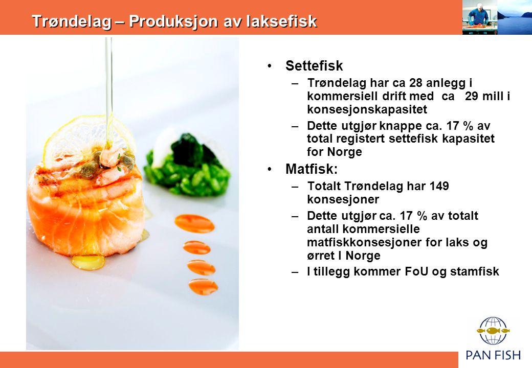 Trøndelag – Produksjon av laksefisk •Settefisk –Trøndelag har ca 28 anlegg i kommersiell drift med ca 29 mill i konsesjonskapasitet –Dette utgjør knap