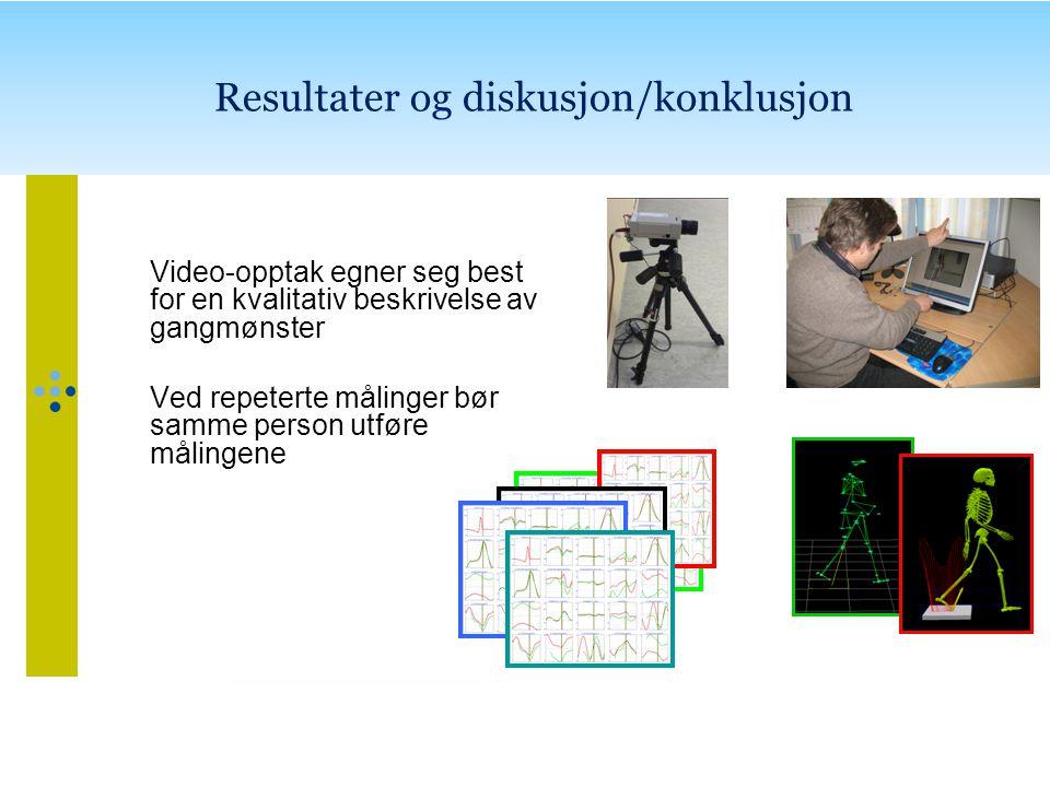 Resultater og diskusjon/konklusjon Video-opptak egner seg best for en kvalitativ beskrivelse av gangmønster Ved repeterte målinger bør samme person ut