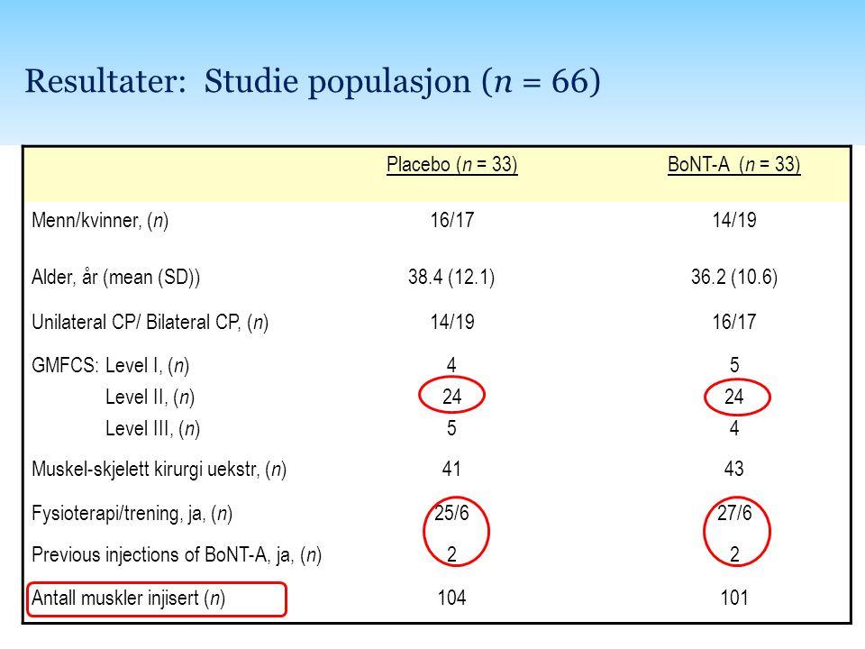 Resultater: Studie populasjon (n = 66) Placebo ( n = 33)BoNT-A ( n = 33) Menn/kvinner, ( n )16/1714/19 Alder, år (mean (SD))38.4 (12.1)36.2 (10.6) Unilateral CP/ Bilateral CP, ( n )14/1916/17 GMFCS: Level I, ( n ) Level II, ( n ) Level III, ( n ) 4 24 5 24 4 Muskel-skjelett kirurgi uekstr, ( n )4143 Fysioterapi/trening, ja, ( n )25/627/6 Previous injections of BoNT-A, ja, ( n )22 Antall muskler injisert ( n )104101