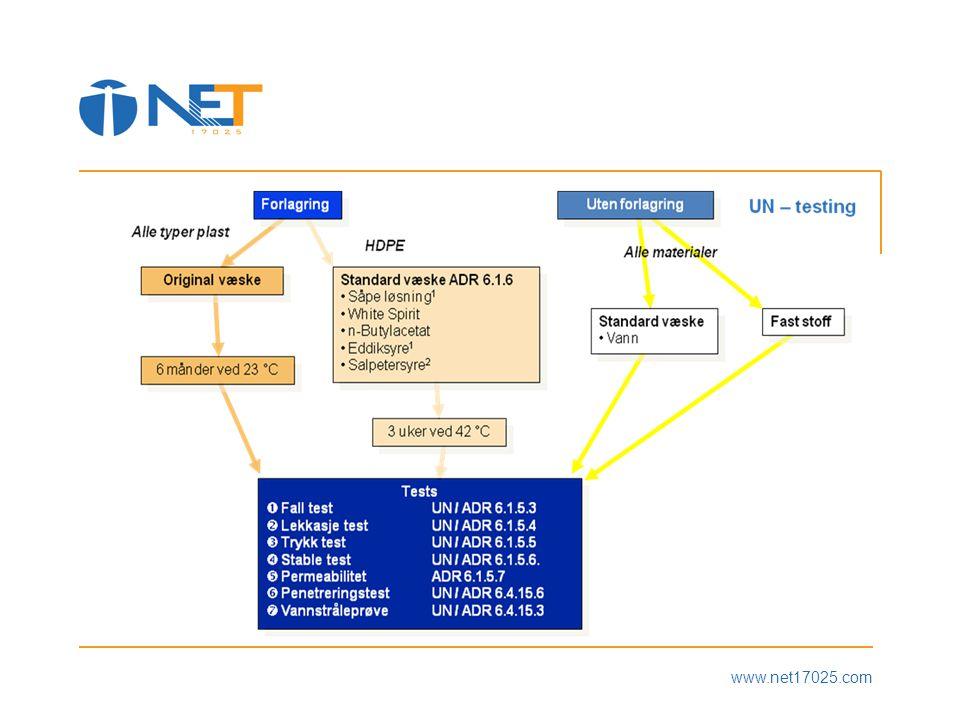 www.net17025.com