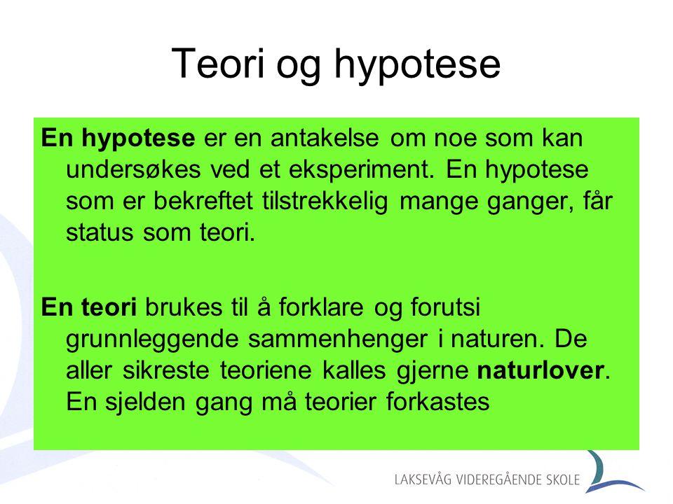 Teori og hypotese En hypotese er en antakelse om noe som kan undersøkes ved et eksperiment. En hypotese som er bekreftet tilstrekkelig mange ganger, f