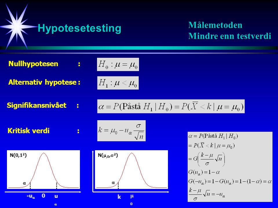 14 Hypotesetesting Målemetoden Mindre enn testverdi Nullhypotesen: Alternativ hypotese: Signifikansnivået: Kritisk verdi: 00  N( ,0,  2 ) k 0  N