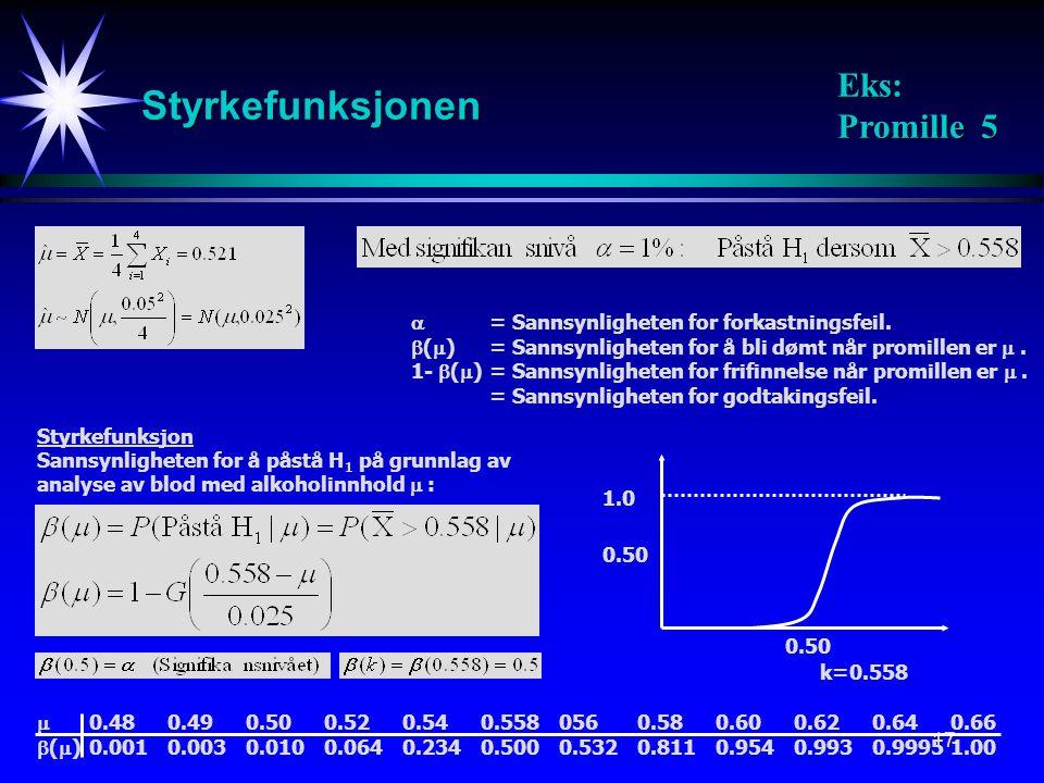 17 Styrkefunksjonen Eks: Promille 5 Styrkefunksjon Sannsynligheten for å påstå H 1 på grunnlag av analyse av blod med alkoholinnhold  : 0.50 k=0.558