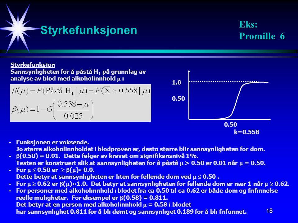 18 Styrkefunksjon Sannsynligheten for å påstå H 1 på grunnlag av analyse av blod med alkoholinnhold  : 0.50 k=0.558 1.0 0.50 Styrkefunksjonen Eks: Pr