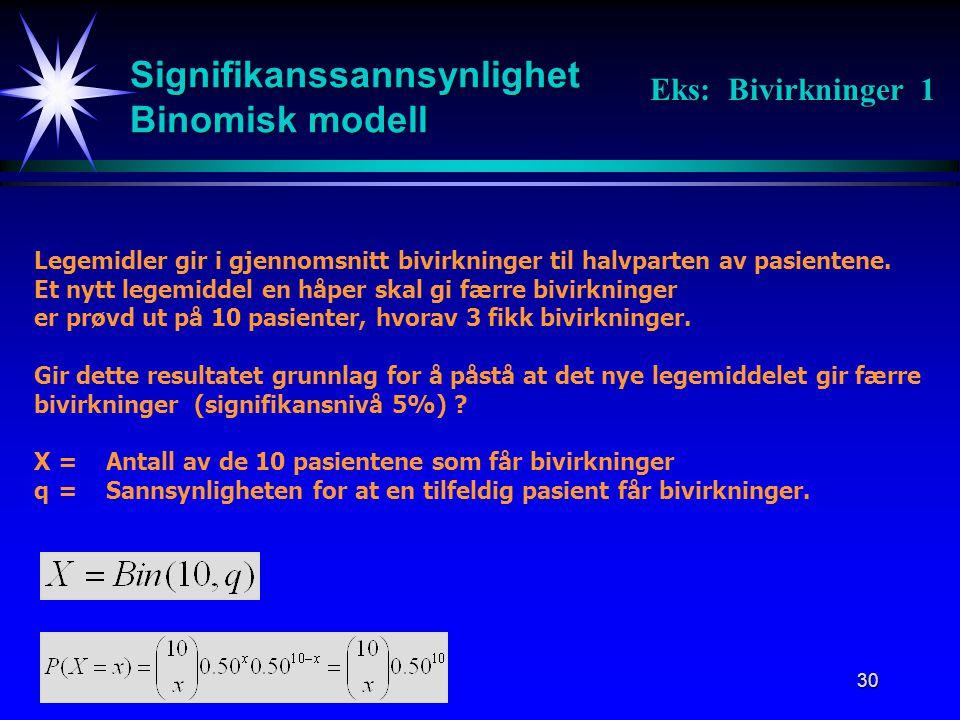 30 Signifikanssannsynlighet Binomisk modell Eks: Bivirkninger 1 Legemidler gir i gjennomsnitt bivirkninger til halvparten av pasientene. Et nytt legem