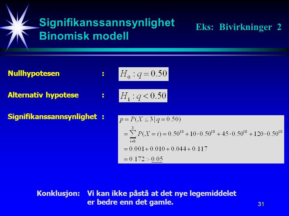 31 Signifikanssannsynlighet Binomisk modell Eks: Bivirkninger 2 Nullhypotesen: Alternativ hypotese: Signifikanssannsynlighet: Konklusjon:Vi kan ikke p