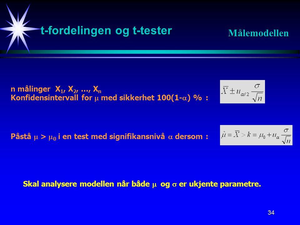 34 t-fordelingen og t-tester n målinger X 1, X 2, …, X n Konfidensintervall for  med sikkerhet 100(1-  ) %: Målemodellen Påstå  >  0 i en test med