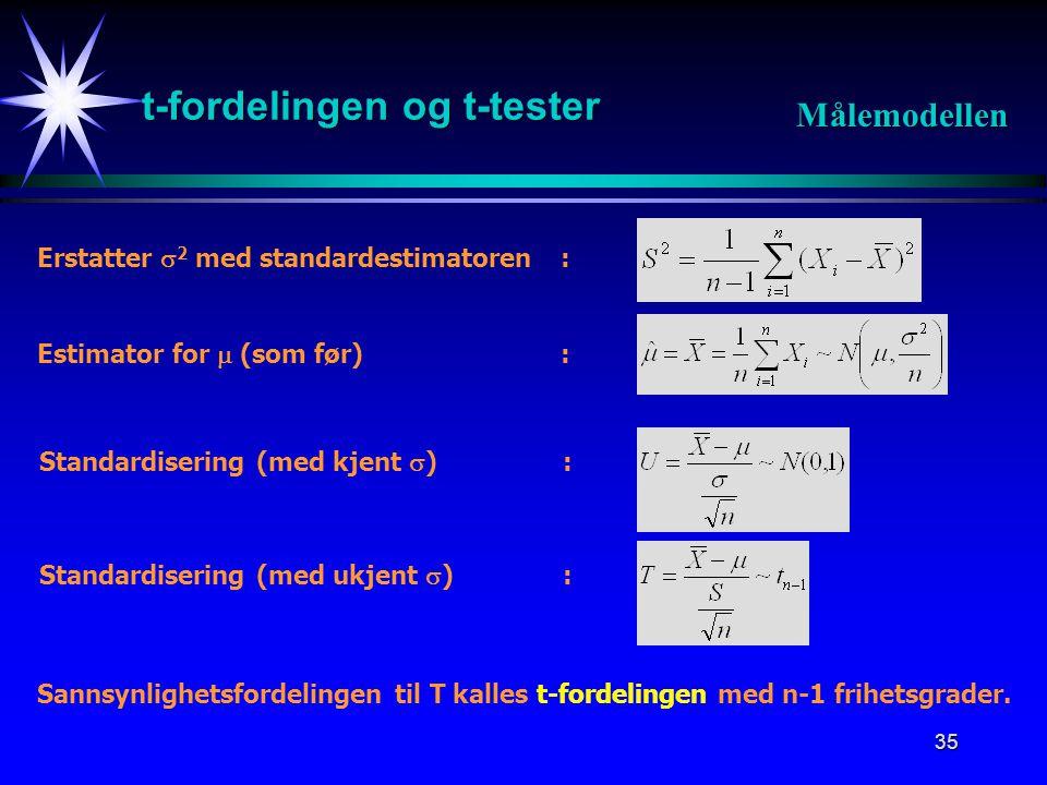 35 t-fordelingen og t-tester Erstatter  2 med standardestimatoren: Målemodellen Estimator for  (som før): Standardisering (med kjent  ): Standardis