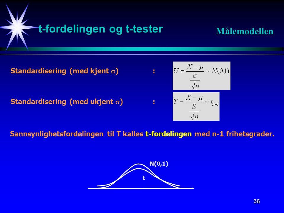 36 t-fordelingen og t-tester Målemodellen Standardisering (med kjent  ): Standardisering (med ukjent  ): Sannsynlighetsfordelingen til T kalles t-fo