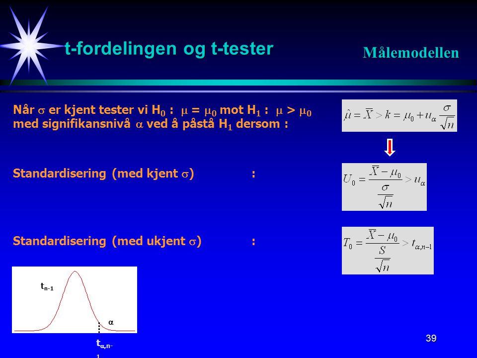 39 t-fordelingen og t-tester Målemodellen Standardisering (med kjent  ): Standardisering (med ukjent  ): Når  er kjent tester vi H 0 :  =  0 mot