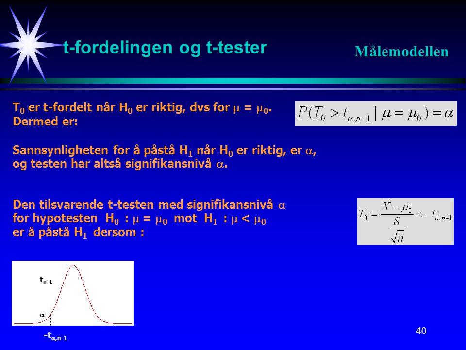 40 t-fordelingen og t-tester Målemodellen T 0 er t-fordelt når H 0 er riktig, dvs for  =  0. Dermed er: Sannsynligheten for å påstå H 1 når H 0 er r