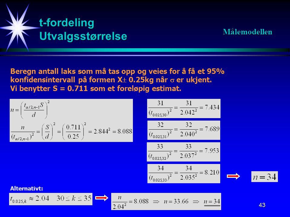 43 t-fordeling Utvalgsstørrelse Målemodellen Beregn antall laks som må tas opp og veies for å få et 95% konfidensintervall på formen X  0.25kg når 