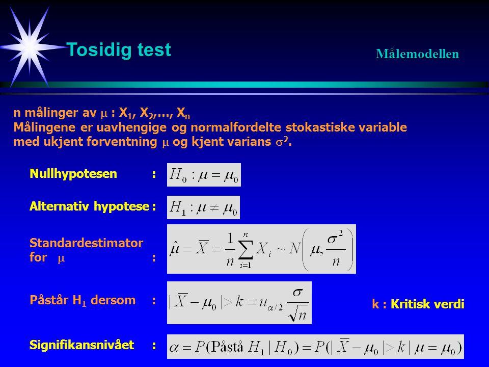 44 Tosidig test Målemodellen Nullhypotesen: Alternativ hypotese: Påstår H 1 dersom: Signifikansnivået: k : Kritisk verdi n målinger av  : X 1, X 2,…,