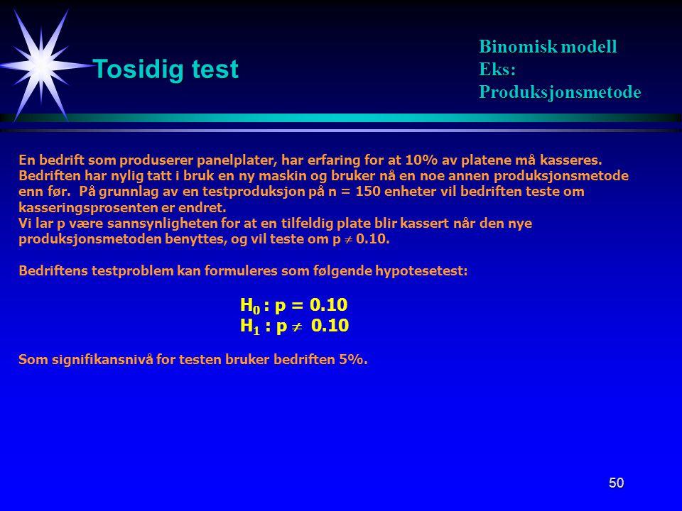 50 Tosidig test Binomisk modell Eks: Produksjonsmetode En bedrift som produserer panelplater, har erfaring for at 10% av platene må kasseres. Bedrifte