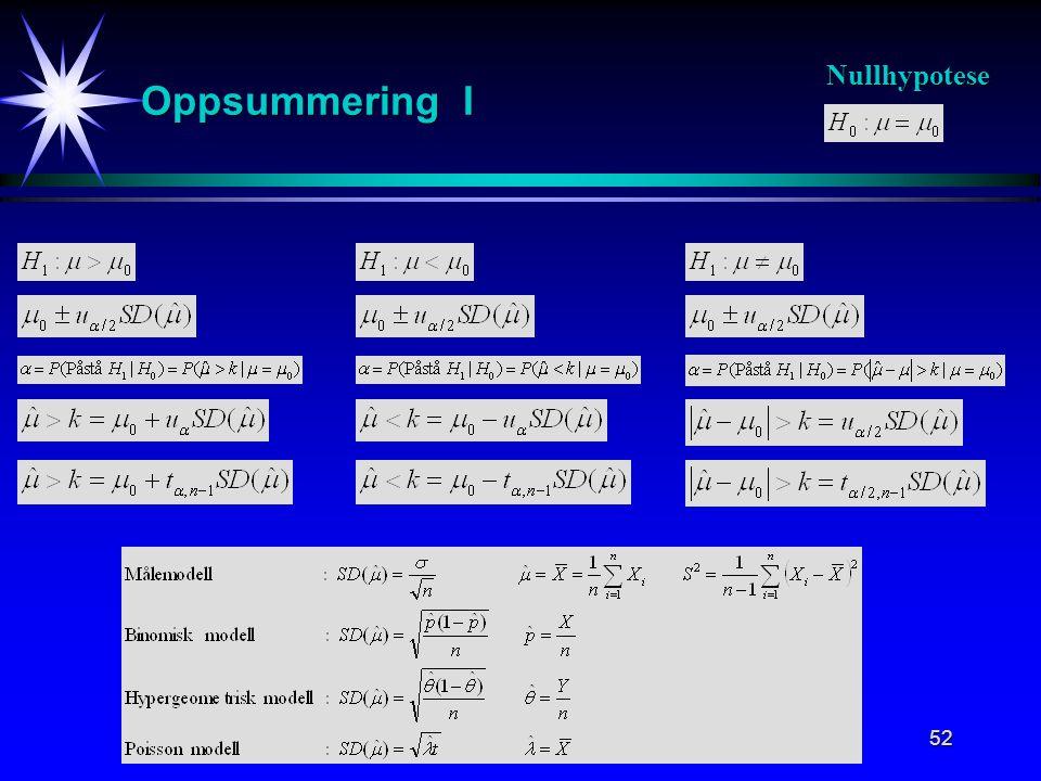 52 Oppsummering I Nullhypotese
