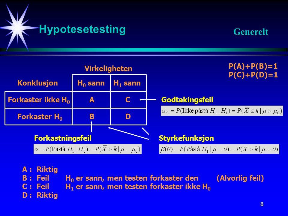 9 Hypotesetesting Generelt Konklusjon Virkeligheten Forkaster ikke H 0 H 0 sann A Forkaster H 0 H 1 sann B C D Ønsker å holde P(B) og P(C) liten, først og fremst P(B).