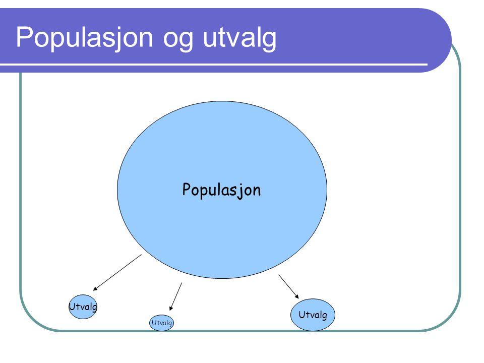 Populasjon og utvalg Populasjon Utvalg