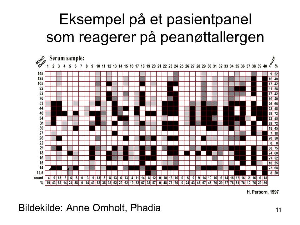 11 Eksempel på et pasientpanel som reagerer på peanøttallergen Bildekilde: Anne Omholt, Phadia