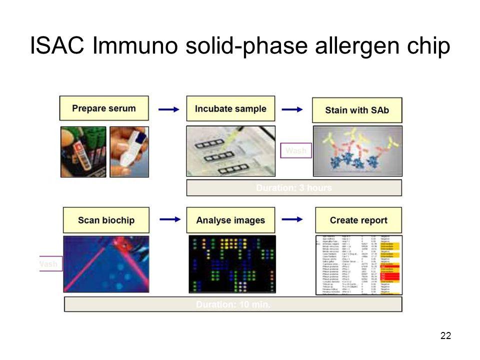 22 ISAC Immuno solid-phase allergen chip