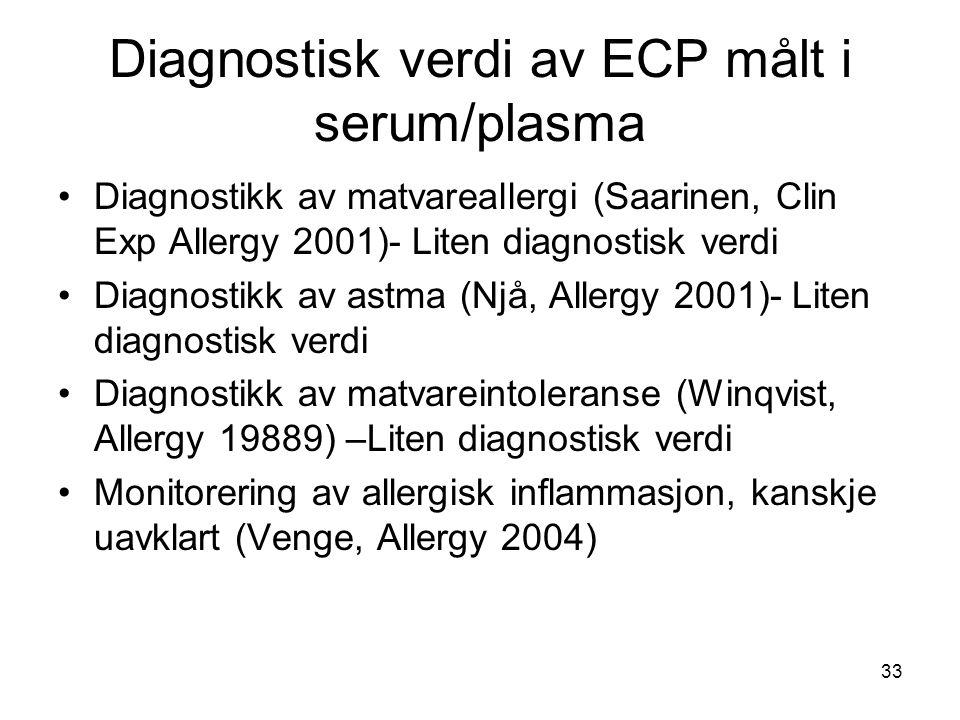33 Diagnostisk verdi av ECP målt i serum/plasma •Diagnostikk av matvareallergi (Saarinen, Clin Exp Allergy 2001)- Liten diagnostisk verdi •Diagnostikk