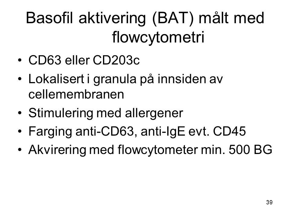 39 Basofil aktivering (BAT) målt med flowcytometri •CD63 eller CD203c •Lokalisert i granula på innsiden av cellemembranen •Stimulering med allergener