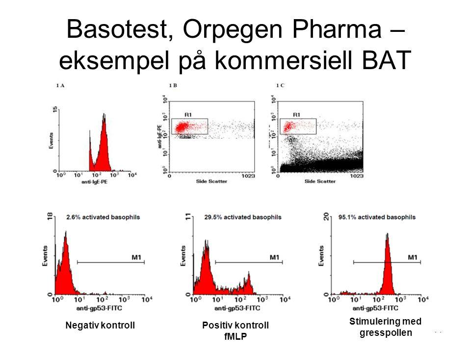 41 Basotest, Orpegen Pharma – eksempel på kommersiell BAT Negativ kontrollPositiv kontroll fMLP Stimulering med gresspollen
