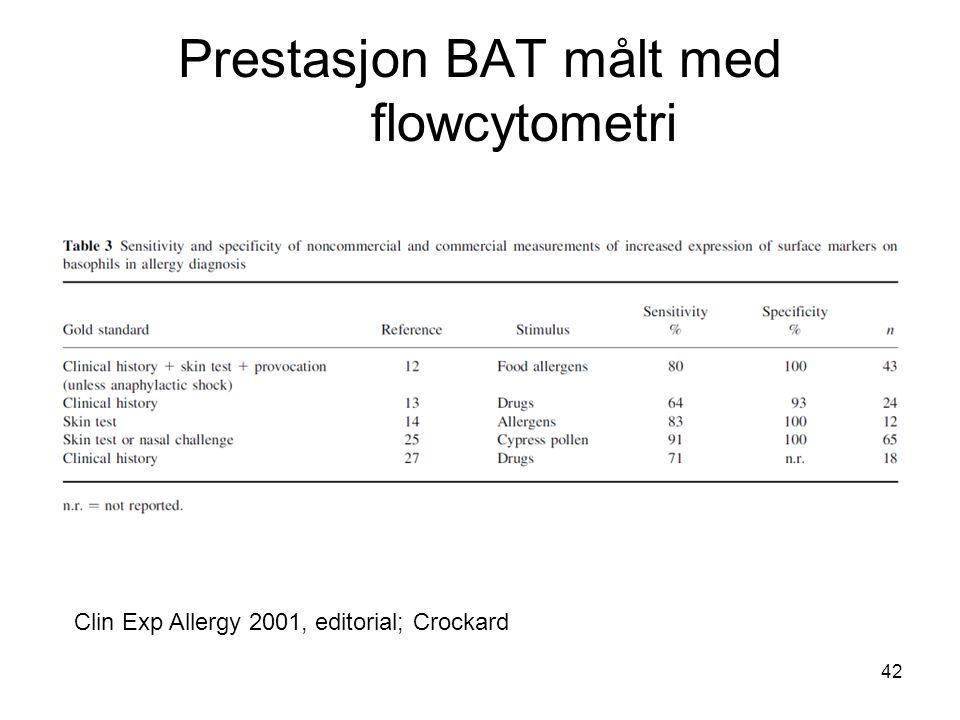 42 Prestasjon BAT målt med flowcytometri Clin Exp Allergy 2001, editorial; Crockard