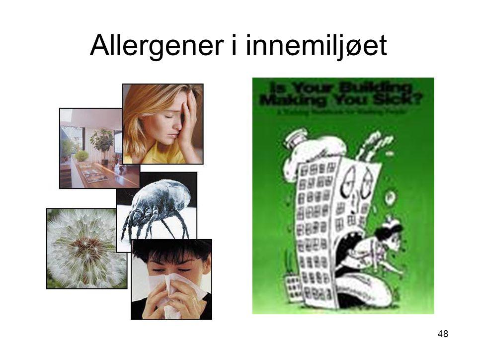48 Allergener i innemiljøet