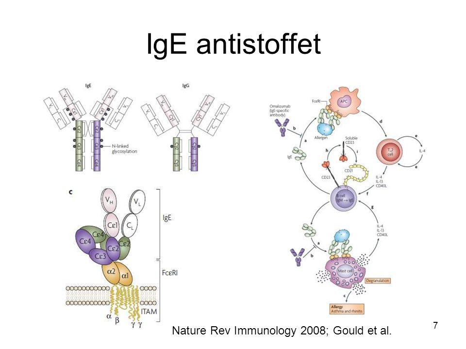 7 IgE antistoffet Nature Rev Immunology 2008; Gould et al.