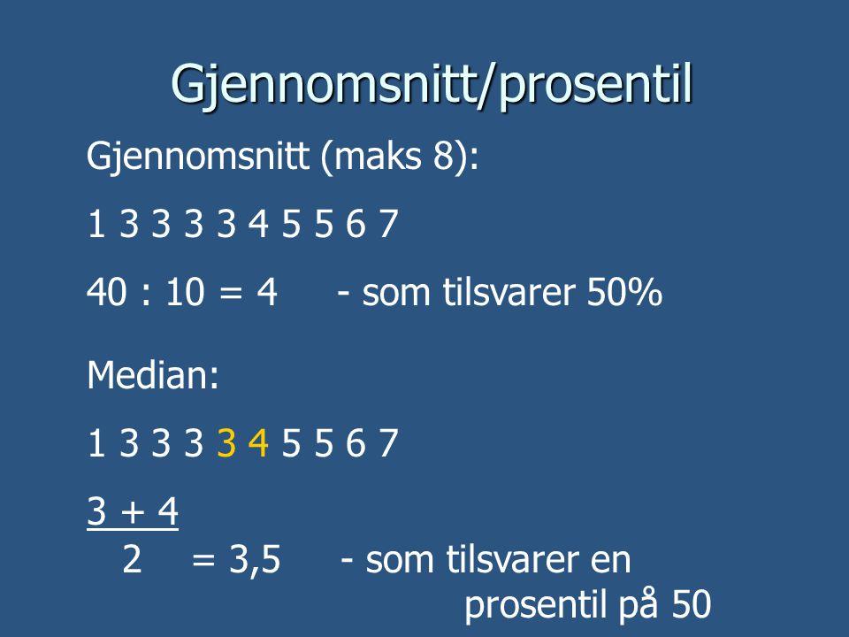 Gjennomsnitt/prosentil Gjennomsnitt (maks 8): 1 3 3 3 3 4 5 5 6 7 40 : 10 = 4 - som tilsvarer 50% Median: 1 3 3 3 3 4 5 5 6 7 3 + 4 2 = 3,5 - som tils