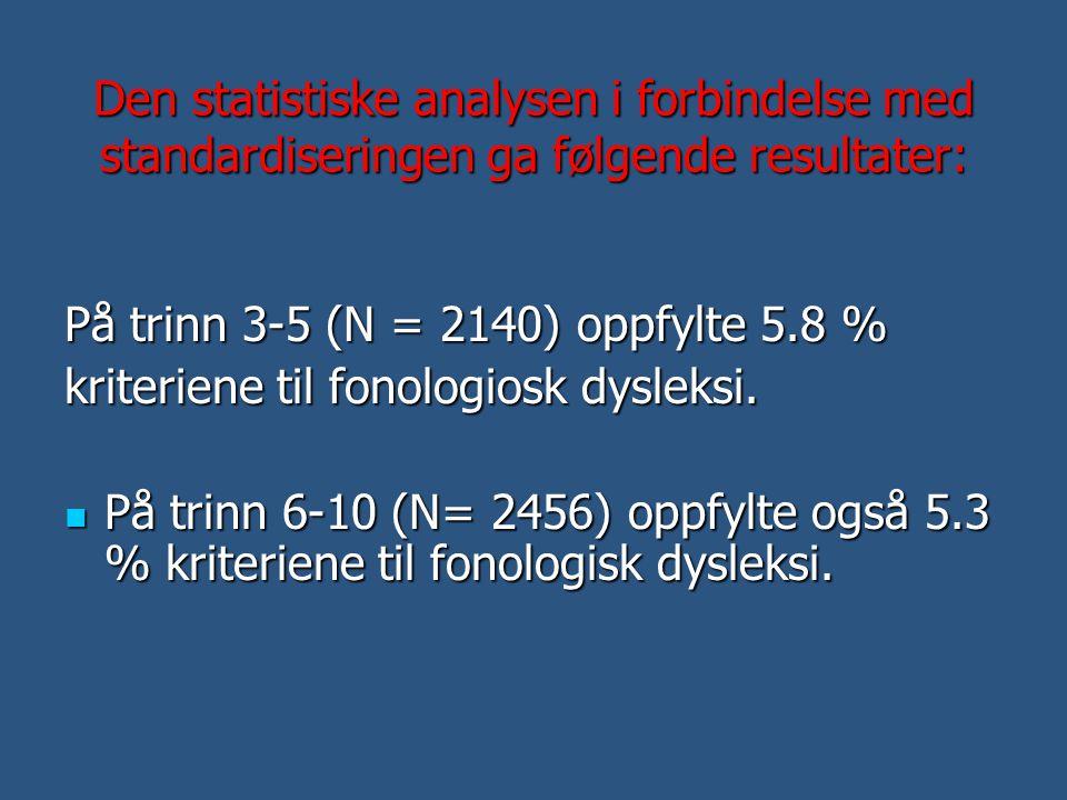 Den statistiske analysen i forbindelse med standardiseringen ga følgende resultater: Den statistiske analysen i forbindelse med standardiseringen ga f