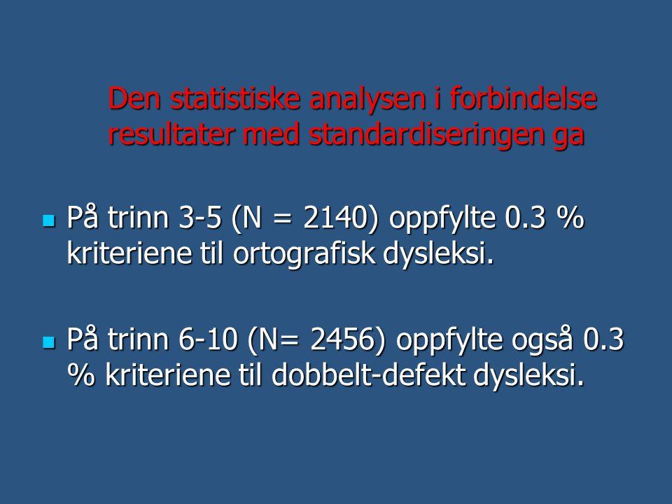 Den statistiske analysen i forbindelse resultatermed standardiseringen ga  På trinn 3-5 (N = 2140) oppfylte 0.3 % kriteriene til ortografisk dysleksi
