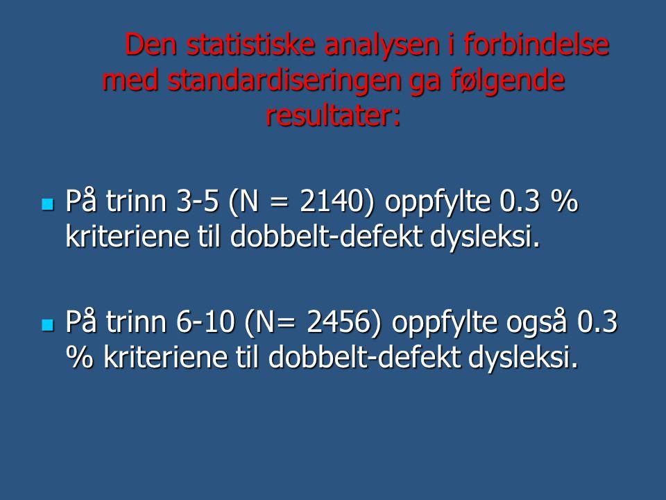 Den statistiske analysen i forbindelse med standardiseringen ga følgende resultater:  På trinn 3-5 (N = 2140) oppfylte 0.3 % kriteriene til dobbelt-d