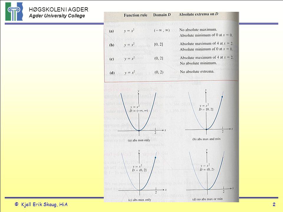 HØGSKOLEN I AGDER Agder University College © Kjell Erik Skaug, HiA3 Teorem 2 Hvis f har et lokalt ekstremalpunkt i et indre punkt c i sitt definisjonsområde er enten 1.f`(c) = 0 2.f`(c) eksisterer ikke Et ekstremalpunkt kan også være i enden av definisjonsområdet Et slikt punkt kalles et kritisk punkt La c være et indre punkt i definisjonsområdet, D til f.