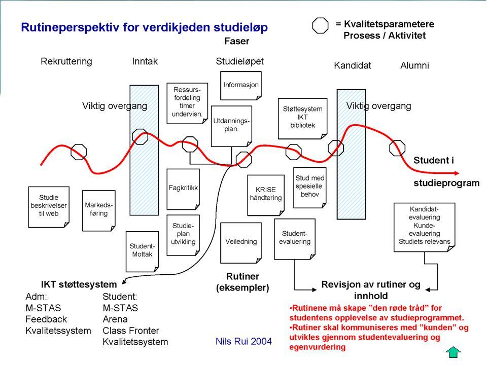 Nils Rui om implementering av KS Verdikjede