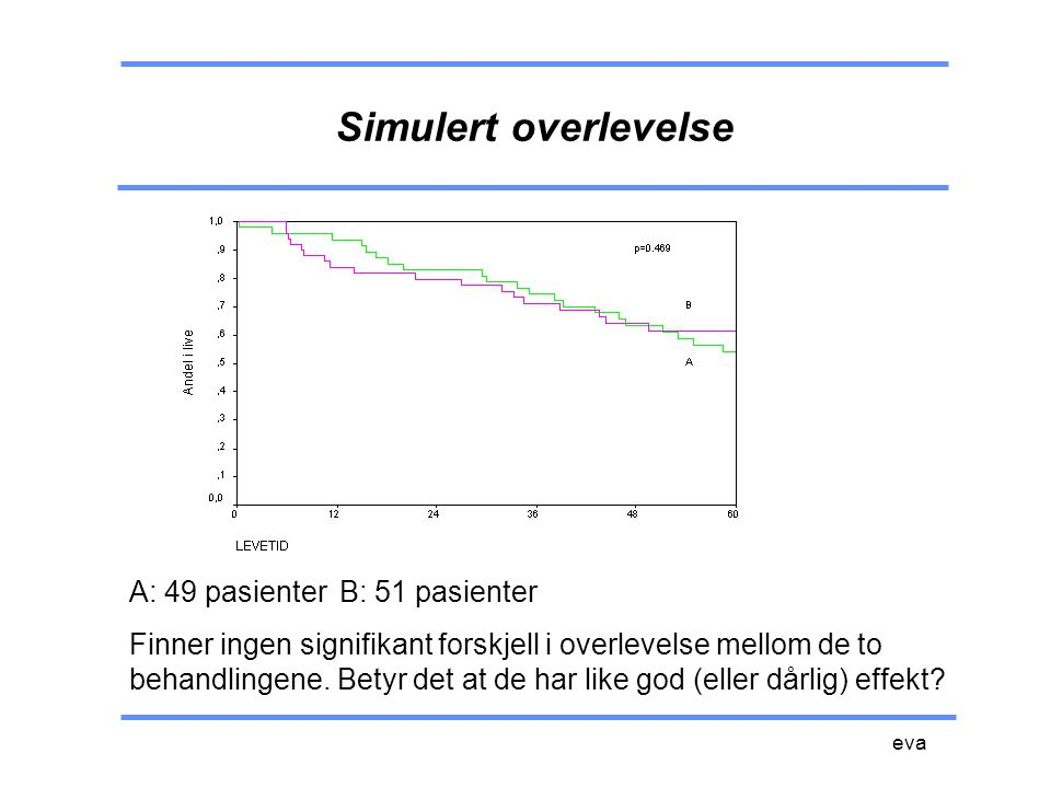 p-verdier To use p-values simply to declare something as significant and therefore real, or non-significant and therefore without effect, is to abdicate from any constructive thought about one's results (Altman 1991) En p-verdi kan bli så liten vi vil, hvis antall pasienter er stort nok.