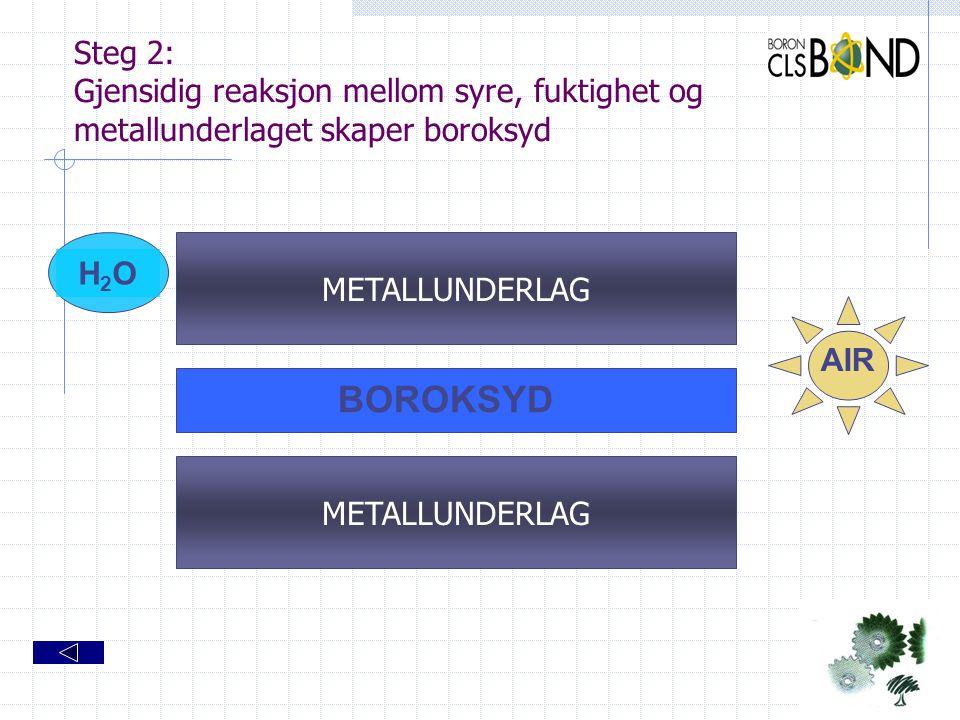Steg 2: Gjensidig reaksjon mellom syre, fuktighet og metallunderlaget skaper boroksyd METALLUNDERLAG BOROKSYD H2OH2O AIR