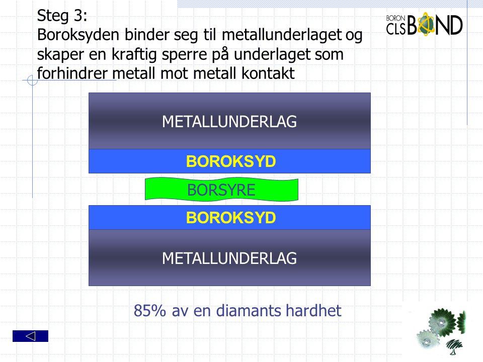 Steg 3: Boroksyden binder seg til metallunderlaget og skaper en kraftig sperre på underlaget som forhindrer metall mot metall kontakt METALLUNDERLAG B