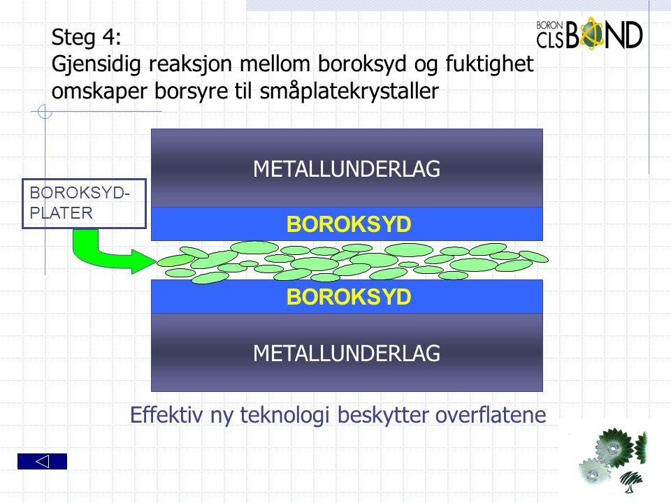 Steg 4: Gjensidig reaksjon mellom boroksyd og fuktighet omskaper borsyre til småplatekrystaller METALLUNDERLAG BOROKSYD BOROKSYD- PLATER Effektiv ny t