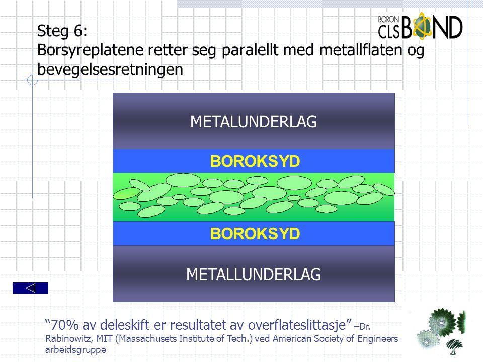 """Steg 6: Borsyreplatene retter seg paralellt med metallflaten og bevegelsesretningen METALUNDERLAG METALLUNDERLAG BOROKSYD """"70% av deleskift er resulta"""