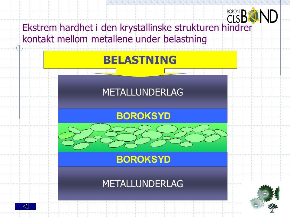 Ekstrem hardhet i den krystallinske strukturen hindrer kontakt mellom metallene under belastning METALLUNDERLAG BOROKSYD BELASTNING